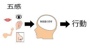 脳の仕組み1.JPG