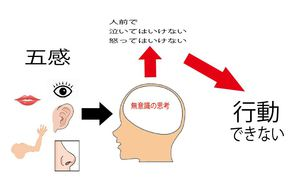 脳の思考2.JPG