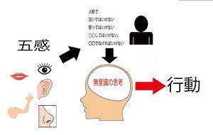 脳の思考4.JPG