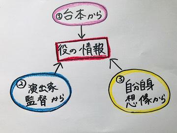 act_yakudukuri.jpg