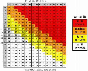 s-熱中症指数.jpg